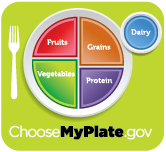 Army Food Service - Choose my Plate
