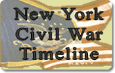 New York Civil War Timeline