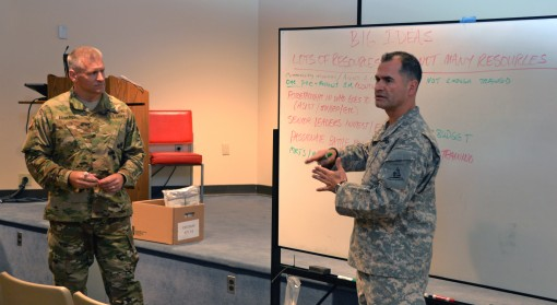 NY Army National Guard Behavioral Health Workshop